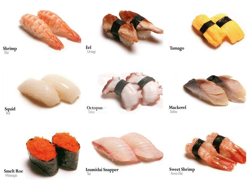 Hibachi master for Sushi fish names